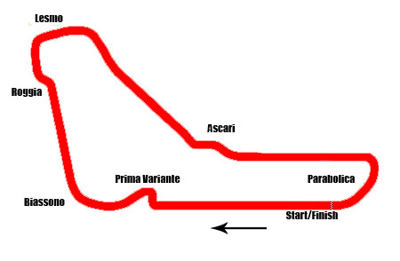Monza circuit background